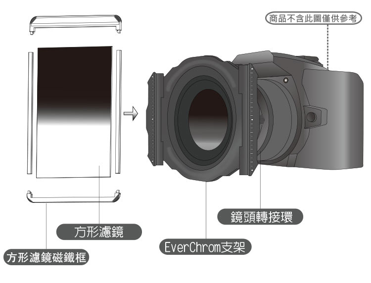 everchrom,EC-100 Mark II,方形濾鏡支架