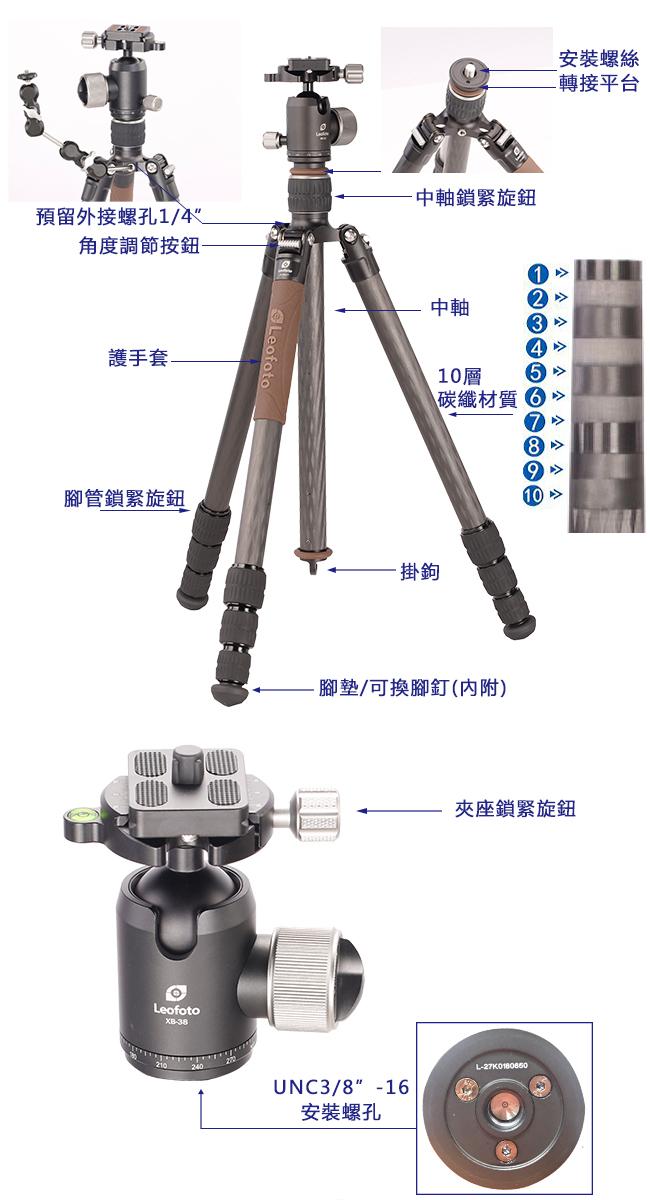 LX284+XB-38