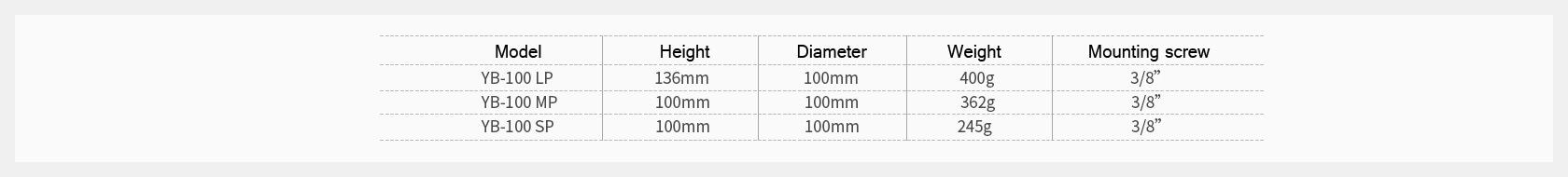YB-100SPMPLP 100mm通用型球碗轉接座