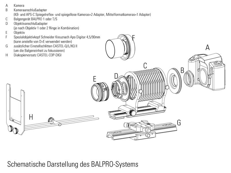 BALPRO-1,蛇腹式基座,NOVOFLEX,專業品牌,德國製造